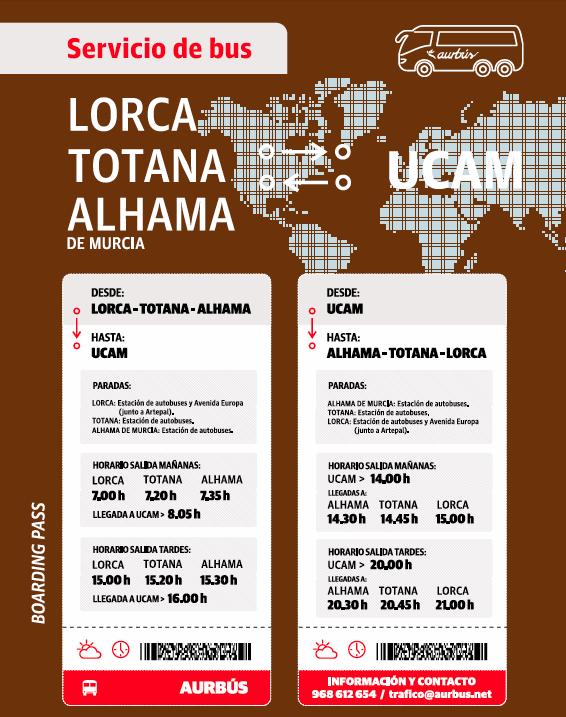 Mapa Tranvía: Murcia - UCAM